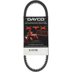 PASEK NAPĘDOWY ROZRZĄD ATV 32,5X1055LE DAYCO XTX2250